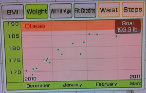 3rd Trimester Weight, According to Wii Fit